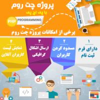 پروژه چت روم به زبان php و ajax