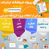 پروژه فروشگاه با php + داکیومنت + نسخه متصل به بانک + نمودار ER و DFD
