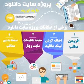 پروژه سایت دانلود با پی اچ پی