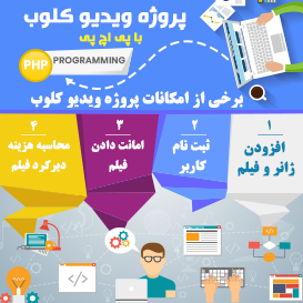 پروژه مدیریت ویدیوکلوپ با پی اچ پی