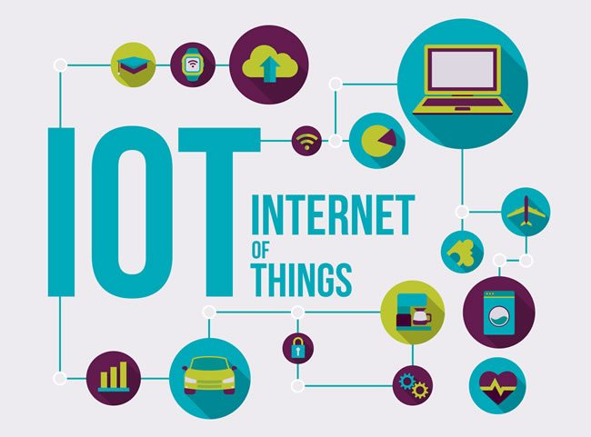 IoT-devices